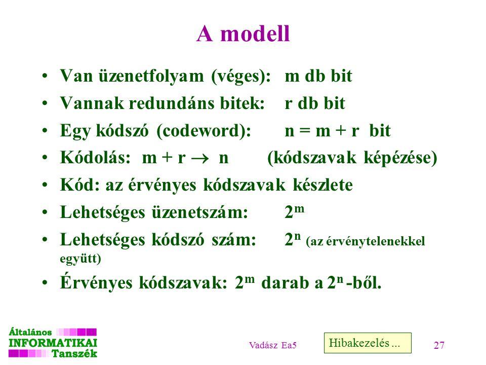 Vadász Ea5 27 A modell Van üzenetfolyam (véges): m db bit Vannak redundáns bitek:r db bit Egy kódszó (codeword):n = m + r bit Kódolás: m + r  n (kódszavak képézése) Kód: az érvényes kódszavak készlete Lehetséges üzenetszám: 2 m Lehetséges kódszó szám:2 n (az érvénytelenekkel együtt) Érvényes kódszavak: 2 m darab a 2 n -ből.