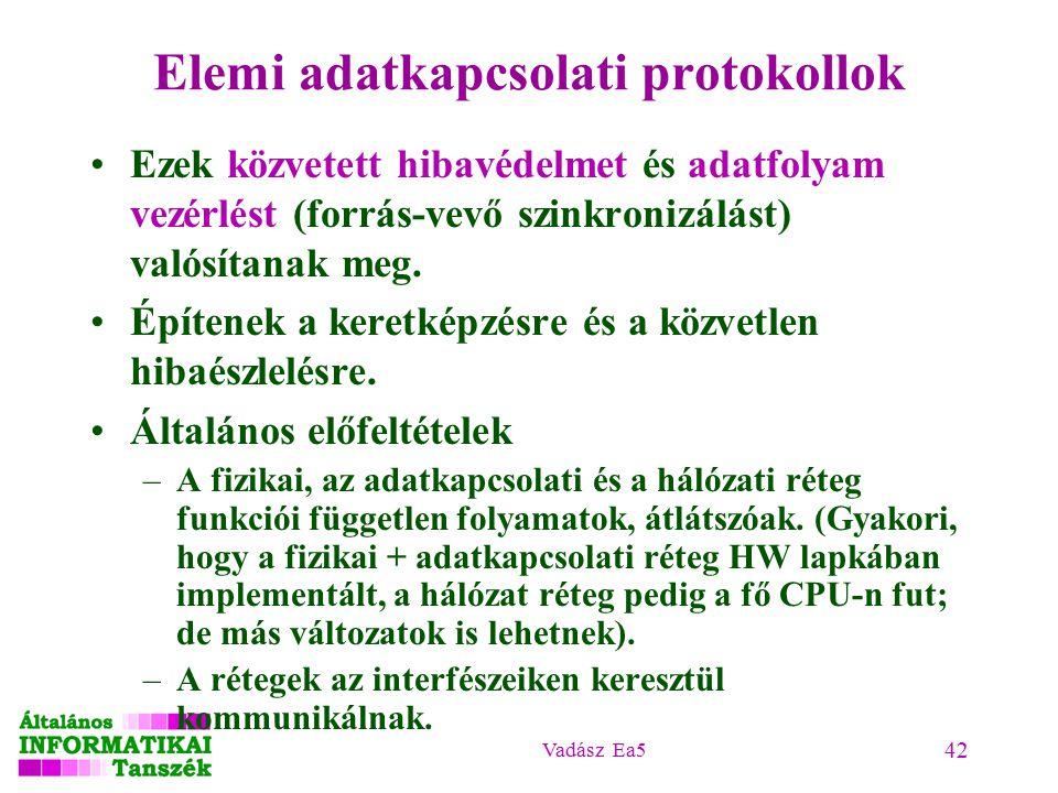 Vadász Ea5 42 Elemi adatkapcsolati protokollok Ezek közvetett hibavédelmet és adatfolyam vezérlést (forrás-vevő szinkronizálást) valósítanak meg.