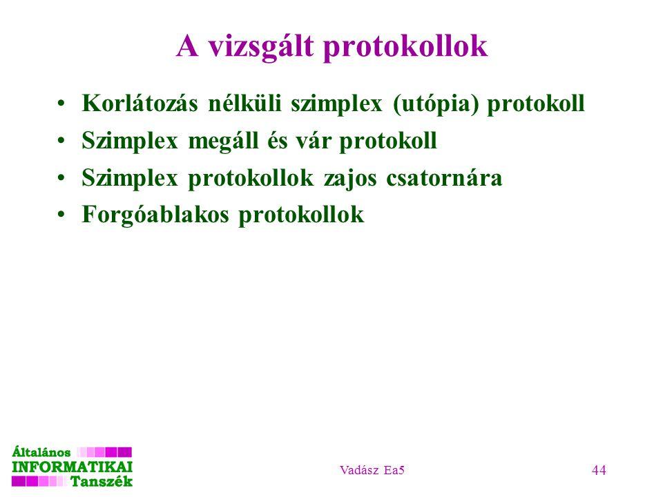 Vadász Ea5 44 A vizsgált protokollok Korlátozás nélküli szimplex (utópia) protokoll Szimplex megáll és vár protokoll Szimplex protokollok zajos csatornára Forgóablakos protokollok