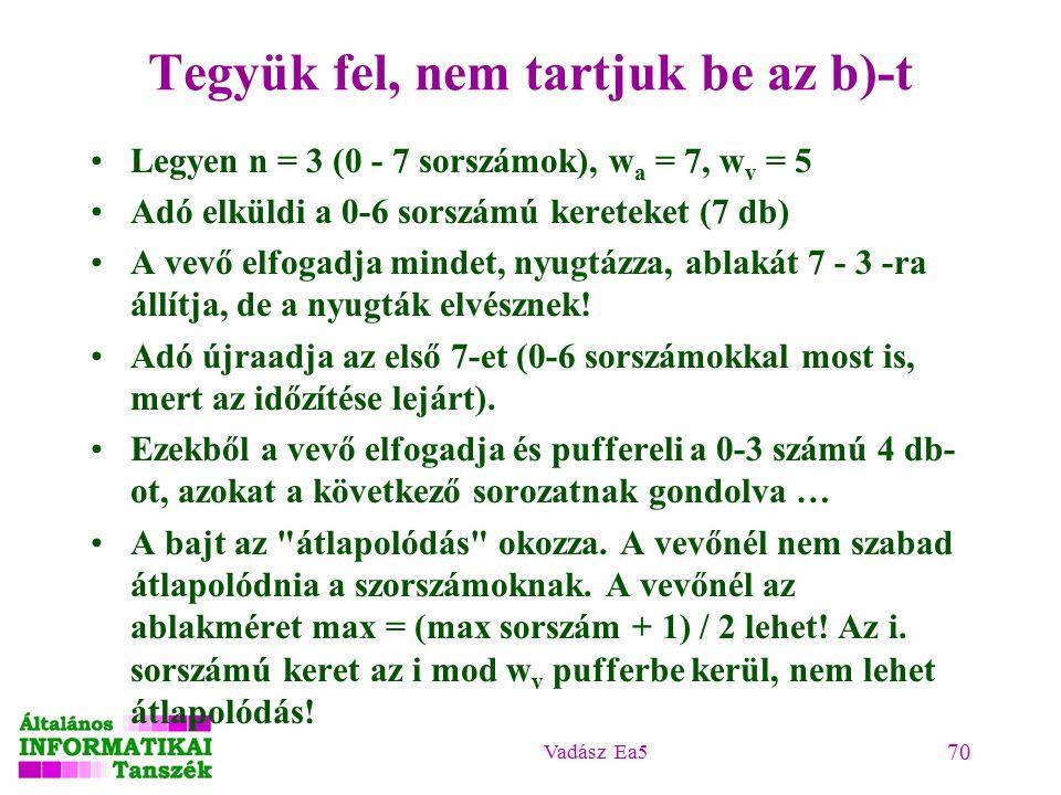 Vadász Ea5 70 Tegyük fel, nem tartjuk be az b)-t Legyen n = 3 (0 - 7 sorszámok), w a = 7, w v = 5 Adó elküldi a 0-6 sorszámú kereteket (7 db) A vevő elfogadja mindet, nyugtázza, ablakát 7 - 3 -ra állítja, de a nyugták elvésznek.