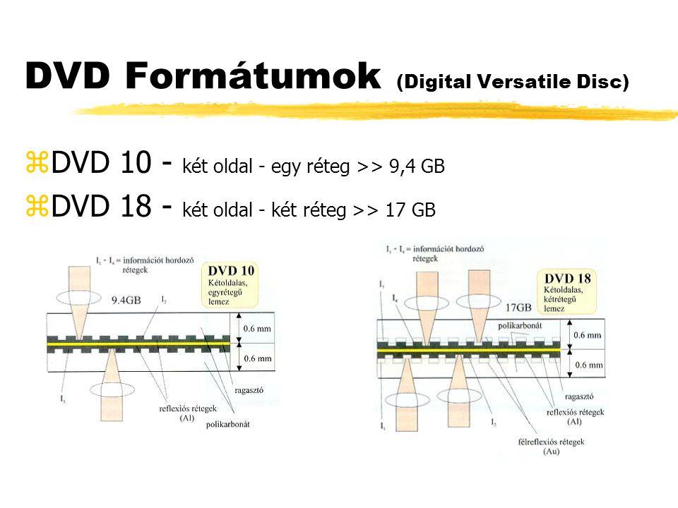 DVD Formátumok (Digital Versatile Disc) zDVD 10 ‑ két oldal ‑ egy réteg >> 9,4 GB zDVD 18 ‑ két oldal ‑ két réteg >> 17 GB