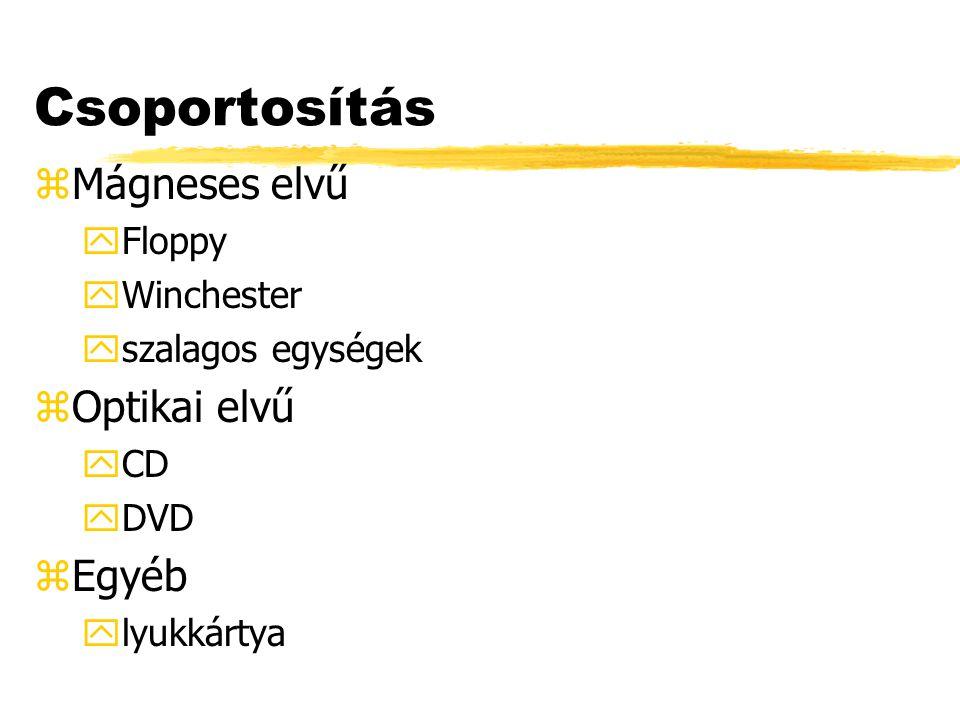 Csoportosítás zMágneses elvű yFloppy yWinchester yszalagos egységek zOptikai elvű yCD yDVD zEgyéb ylyukkártya