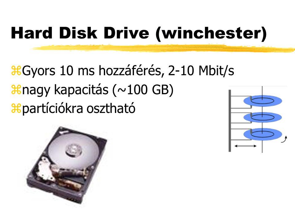 Hard Disk Drive (winchester) zGyors 10 ms hozzáférés, 2-10 Mbit/s znagy kapacitás (~100 GB) zpartíciókra osztható