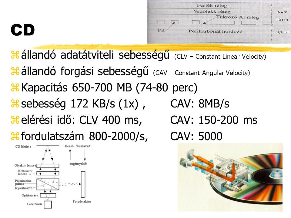 CD zállandó adatátviteli sebességű (CLV – Constant Linear Velocity) zállandó forgási sebességű (CAV – Constant Angular Velocity) zKapacitás 650-700 MB (74-80 perc) zsebesség 172 KB/s (1x), CAV: 8MB/s zelérési idő: CLV 400 ms, CAV: 150-200 ms zfordulatszám 800-2000/s, CAV: 5000
