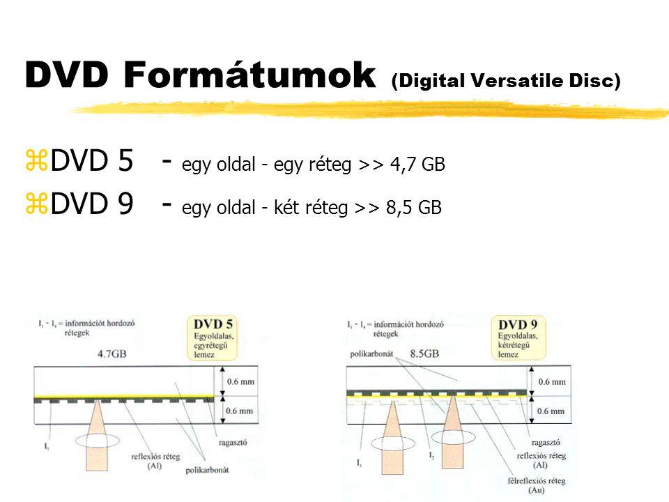 DVD Formátumok (Digital Versatile Disc) zDVD 5 ‑ egy oldal ‑ egy réteg >> 4,7 GB zDVD 9 ‑ egy oldal ‑ két réteg >> 8,5 GB