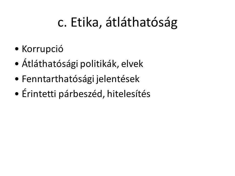 c. Etika, átláthatóság Korrupció Átláthatósági politikák, elvek Fenntarthatósági jelentések Érintetti párbeszéd, hitelesítés