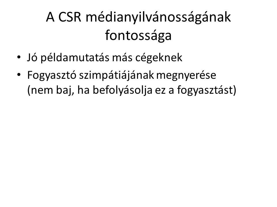 A CSR médianyilvánosságának fontossága Jó példamutatás más cégeknek Fogyasztó szimpátiájának megnyerése (nem baj, ha befolyásolja ez a fogyasztást)