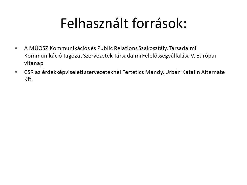 Felhasznált források: A MÚOSZ Kommunikációs és Public Relations Szakosztály, Társadalmi Kommunikáció Tagozat Szervezetek Társadalmi Felelősségvállalás