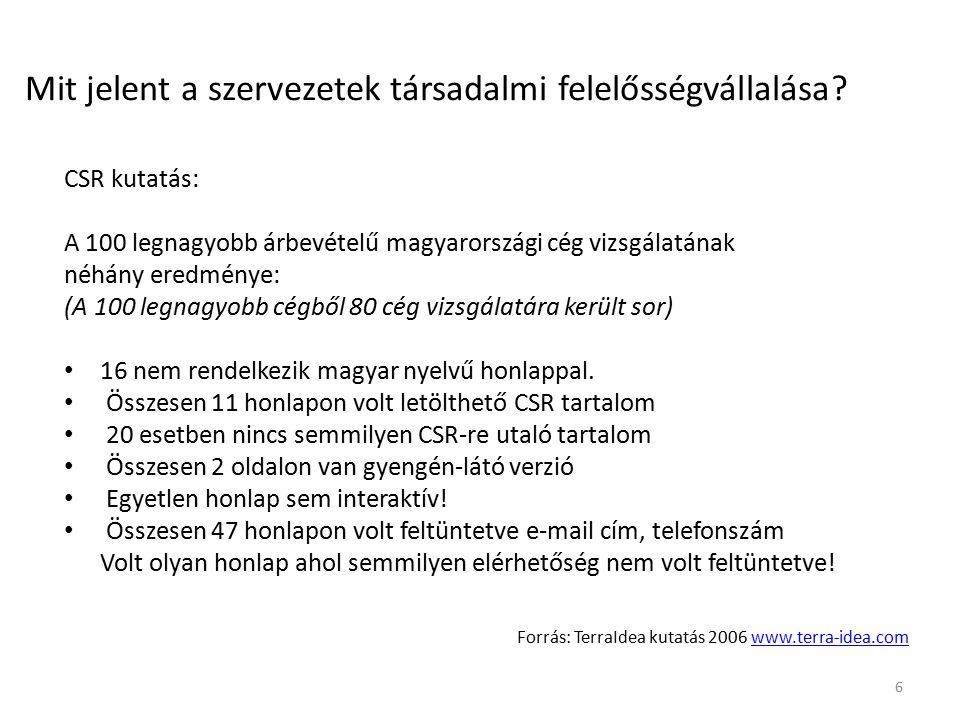 Mit jelent a szervezetek társadalmi felelősségvállalása? CSR kutatás: A 100 legnagyobb árbevételű magyarországi cég vizsgálatának néhány eredménye: (A
