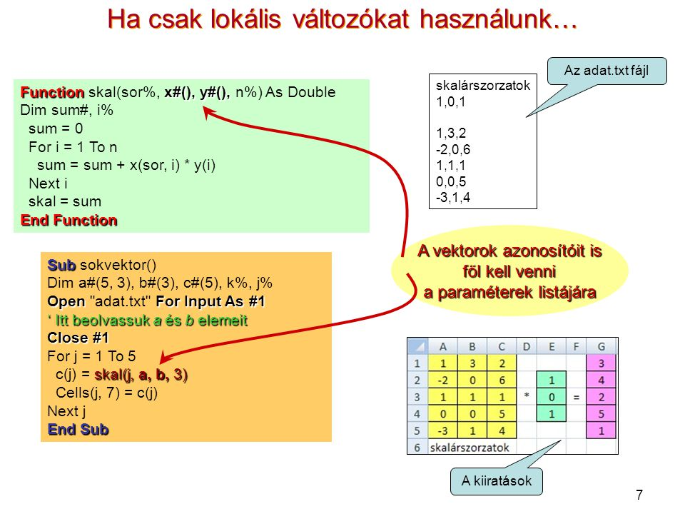 7 Ha csak lokális változókat használunk… Sub Sub sokvektor() Dim a#(5, 3), b#(3), c#(5), k%, j% OpenFor Input As #1 Open adat.txt For Input As #1 ' Itt beolvassuk a és b elemeit Close #1 For j = 1 To 5 skal(j, a, b, 3) c(j) = skal(j, a, b, 3) Cells(j, 7) = c(j) Next j End Sub Functionx#(), y#(), Function skal(sor%, x#(), y#(), n%) As Double Dim sum#, i% sum = 0 For i = 1 To n sum = sum + x(sor, i) * y(i) Next i skal = sum End Function skalárszorzatok 1,0,1 1,3,2 -2,0,6 1,1,1 0,0,5 -3,1,4 Az adat.txt fájl A kiiratások A vektorok azonosítóit is föl kell venni föl kell venni a paraméterek listájára