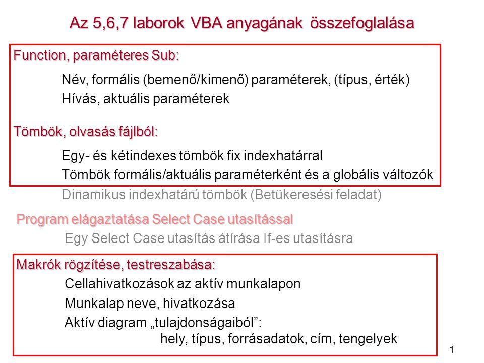 1 Az 5,6,7 laborok VBA anyagának összefoglalása Makrók rögzítése, testreszabása: Cellahivatkozások az aktív munkalapon Munkalap neve, hivatkozása Aktí