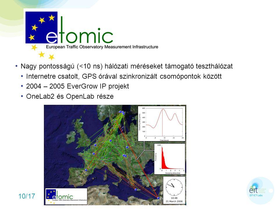10/17 Nagy pontosságú (<10 ns) hálózati méréseket támogató teszthálózat Internetre csatolt, GPS órával szinkronizált csomópontok között 2004 – 2005 EverGrow IP projekt OneLab2 és OpenLab része