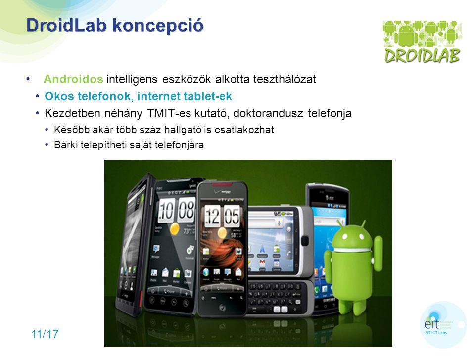 11/17 DroidLab koncepció Androidos intelligens eszközök alkotta teszthálózat Okos telefonok, internet tablet-ek Kezdetben néhány TMIT-es kutató, doktorandusz telefonja Később akár több száz hallgató is csatlakozhat Bárki telepítheti saját telefonjára
