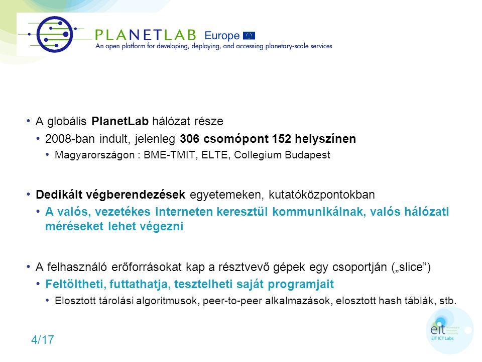 """4/17 A globális PlanetLab hálózat része 2008-ban indult, jelenleg 306 csomópont 152 helyszínen Magyarországon : BME-TMIT, ELTE, Collegium Budapest Dedikált végberendezések egyetemeken, kutatóközpontokban A valós, vezetékes interneten keresztül kommunikálnak, valós hálózati méréseket lehet végezni A felhasználó erőforrásokat kap a résztvevő gépek egy csoportján (""""slice ) Feltöltheti, futtathatja, tesztelheti saját programjait Elosztott tárolási algoritmusok, peer-to-peer alkalmazások, elosztott hash táblák, stb."""