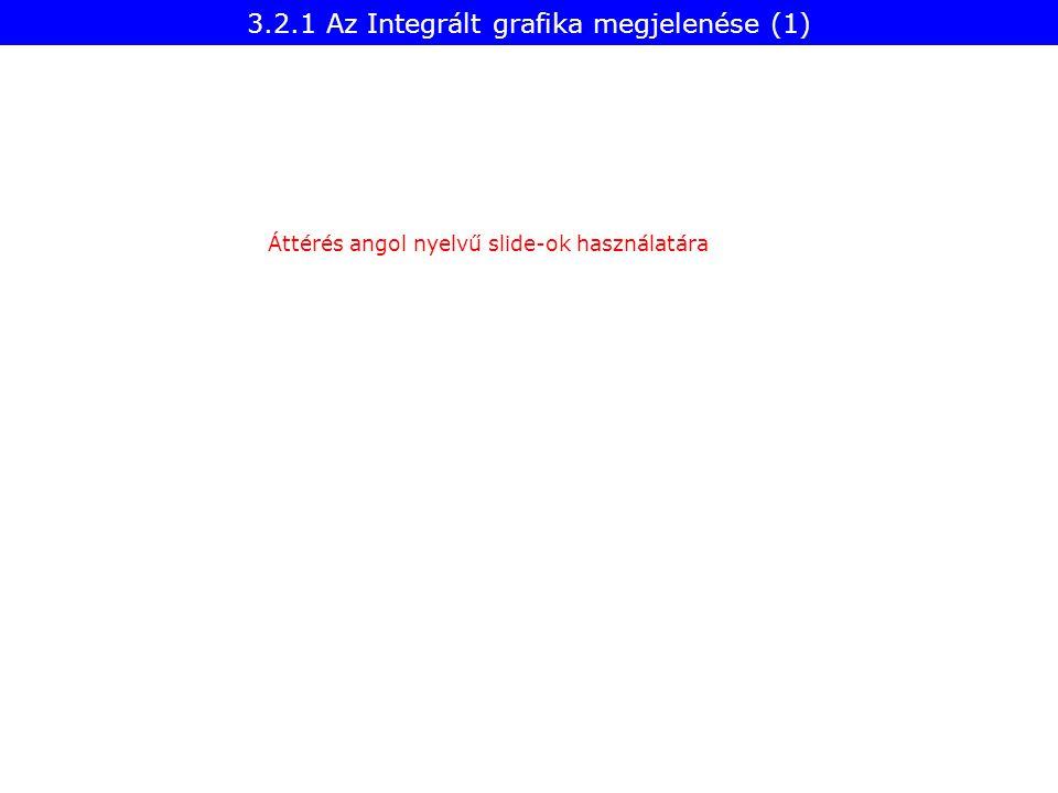 3.2.1 Az Integrált grafika megjelenése (1) Áttérés angol nyelvű slide-ok használatára