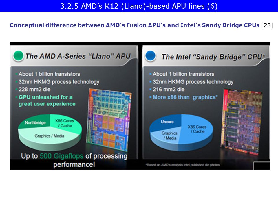Conceptual difference between AMD's Fusion APU's and Intel's Sandy Bridge CPUs [22] 3.2.5 AMD's K12 (Llano)-based APU lines (6)