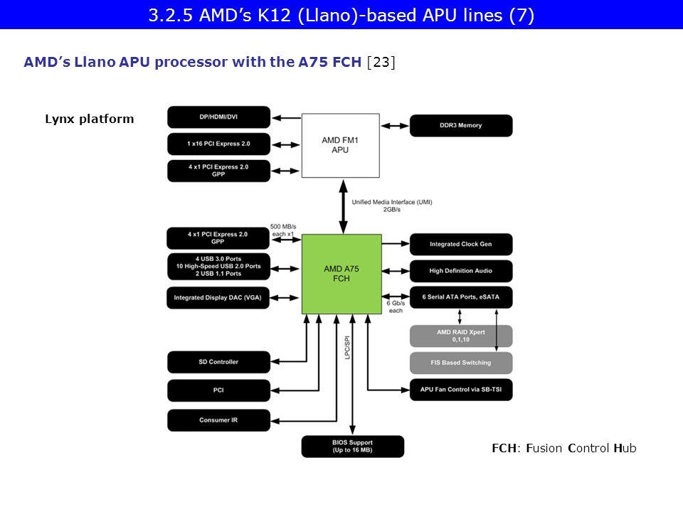 AMD's Llano APU processor with the A75 FCH [23] Lynx platform FCH: Fusion Control Hub 3.2.5 AMD's K12 (Llano)-based APU lines (7)
