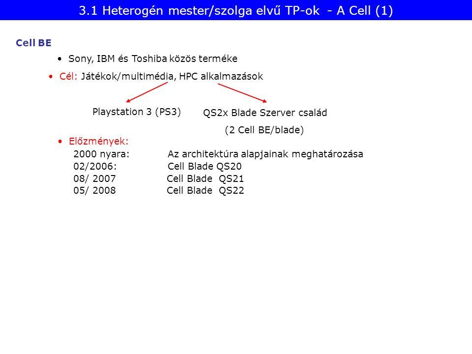 3.1 Heterogén mester/szolga elvű TP-ok - A Cell (1) Cell BE Előzmények: 2000 nyara:Az architektúra alapjainak meghatározása 02/2006: Cell Blade QS20 0