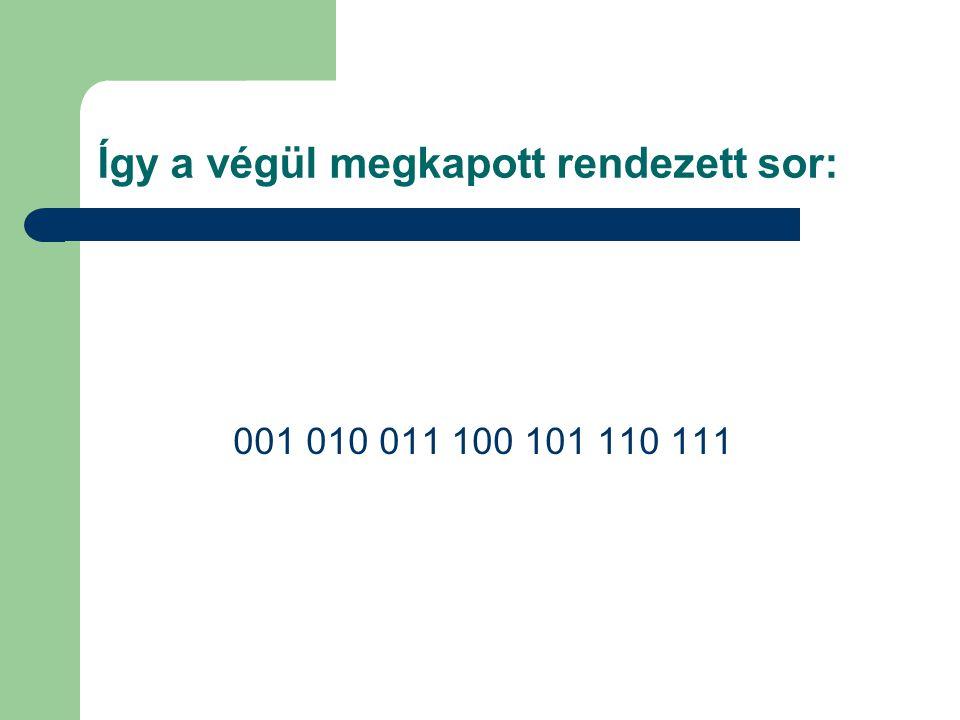 Így a végül megkapott rendezett sor: 001 010 011 100 101 110 111
