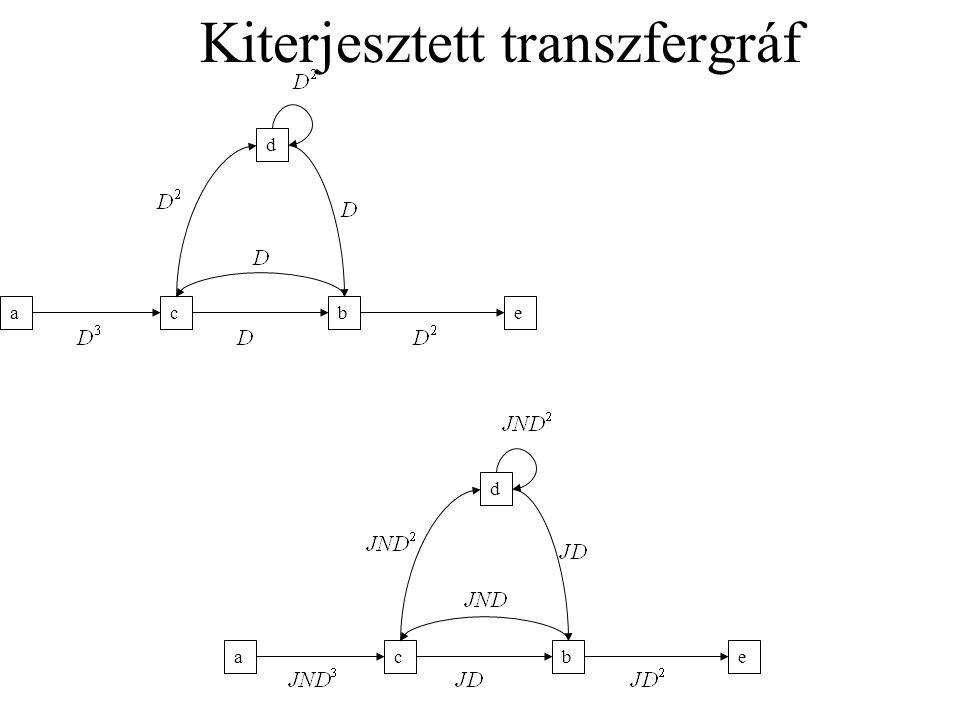 Kiterjesztett transzfergráf acbe d acbe d