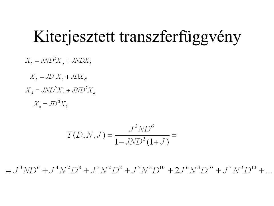 Kiterjesztett transzferfüggvény