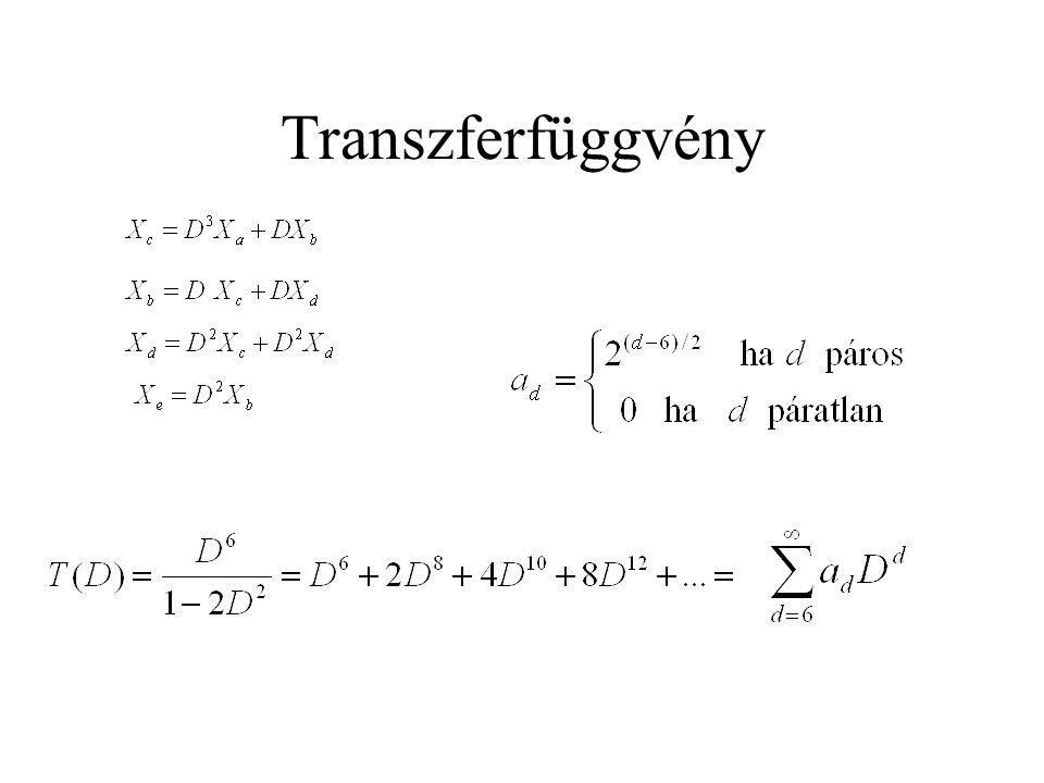 Transzferfüggvény