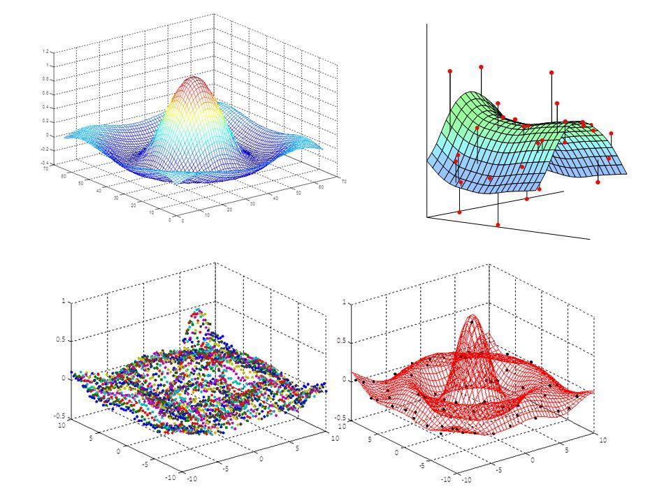 Gauss eloszlás - marginális - feltételes