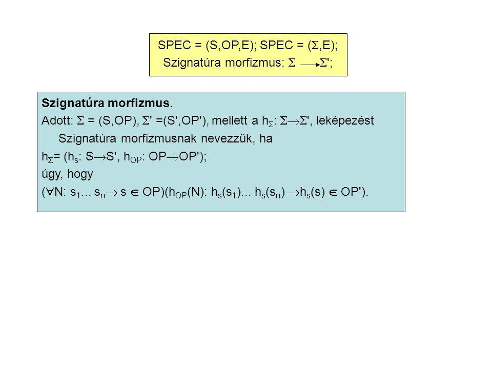 SPEC = (S,OP,E); SPEC = ( ,E); Szignatúra morfizmus:   ; Szignatúra morfizmus.