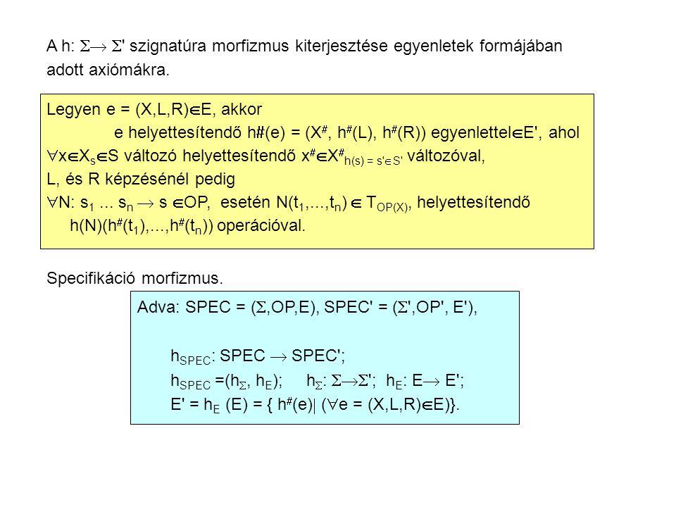 A h:   szignatúra morfizmus kiterjesztése egyenletek formájában adott axiómákra.