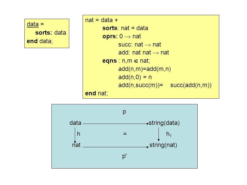 data = sorts: data end data; nat = data + sorts: nat = data oprs: 0  nat succ: nat  nat add: nat nat  nat eqns : n,m  nat; add(n,m)=add(m,n) add(n,0) = n add(n,succ(m))= succ(add(n,m)) end nat; p data string(data) h = h 1 nat string(nat) p