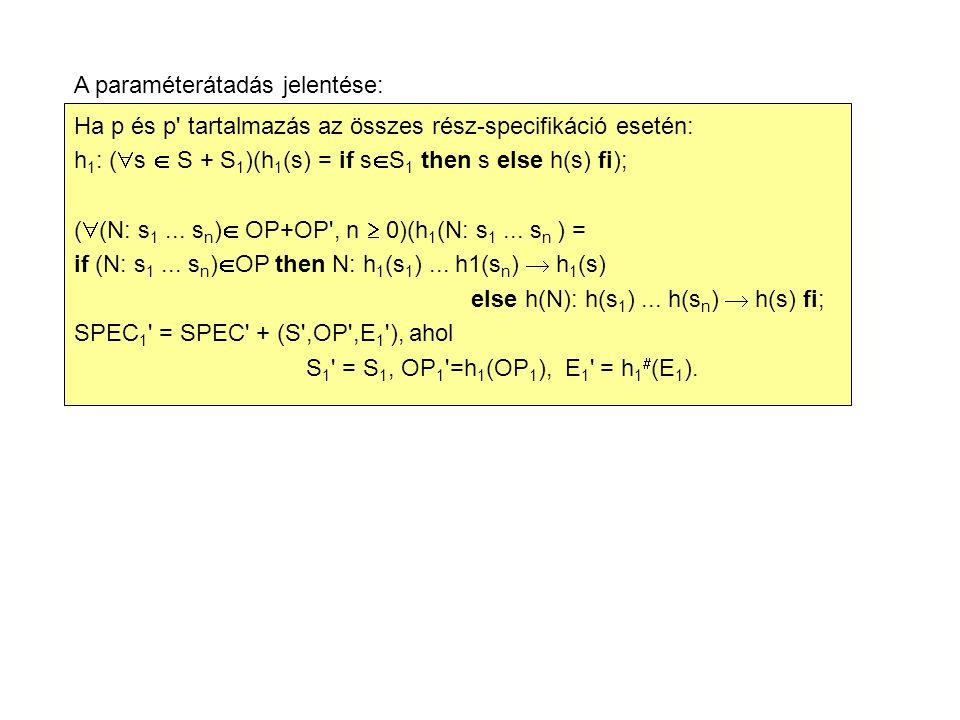 A paraméterátadás jelentése: Ha p és p tartalmazás az összes rész-specifikáció esetén: h 1 : (  s  S + S 1 )(h 1 (s) = if s  S 1 then s else h(s) fi); (  (N: s 1...