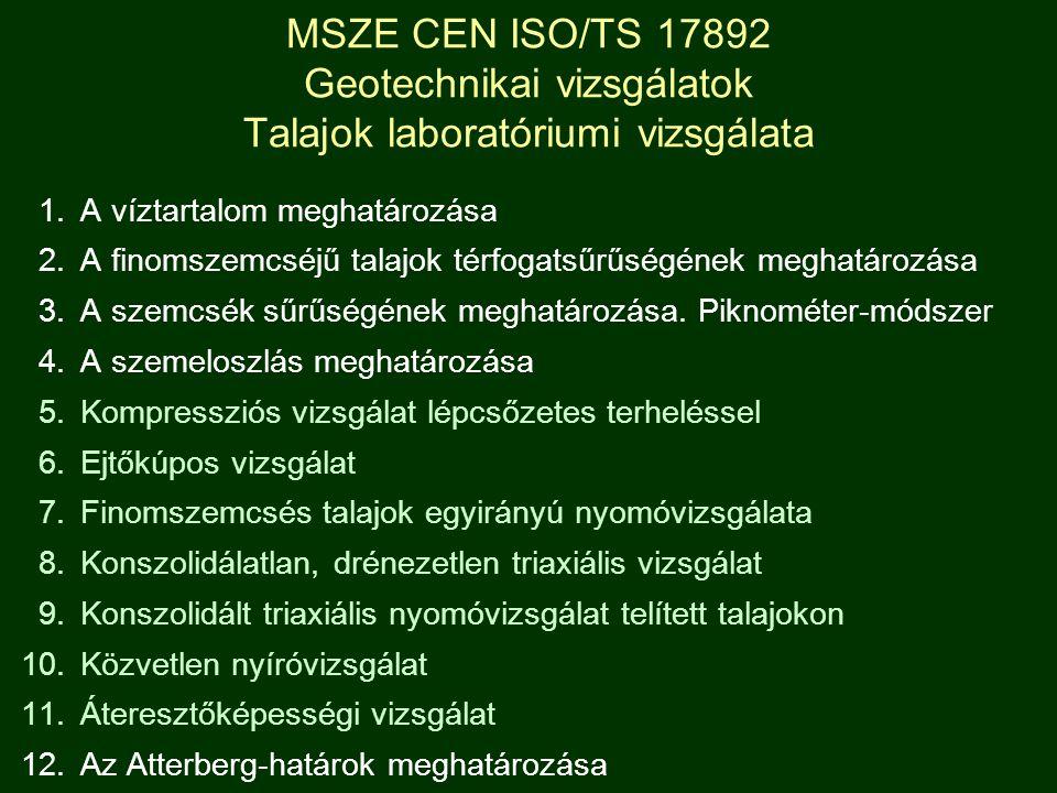 MSZE CEN ISO/TS 17892 Geotechnikai vizsgálatok Talajok laboratóriumi vizsgálata 1. A víztartalom meghatározása 2. A finomszemcséjű talajok térfogatsűr
