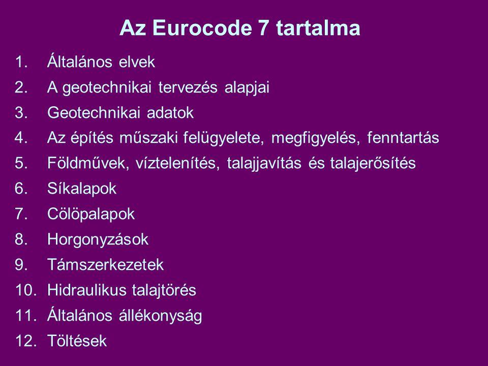 Az Eurocode 7 tartalma 1. Általános elvek 2. A geotechnikai tervezés alapjai 3. Geotechnikai adatok 4. Az építés műszaki felügyelete, megfigyelés, fen