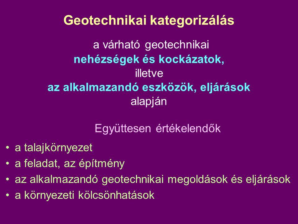 Geotechnikai kategorizálás a várható geotechnikai nehézségek és kockázatok, illetve az alkalmazandó eszközök, eljárások alapján Együttesen értékelendő