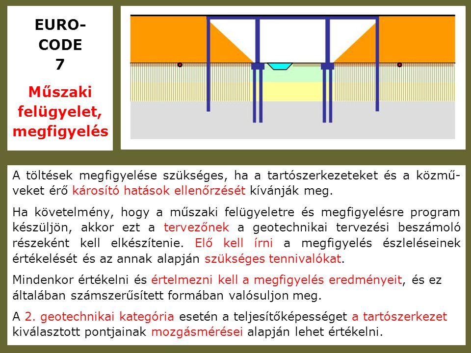 Használhatósági határállapot A tervezett szerkezet, a talaj vagy a környező építmények olyan mértékű elmozdulása, deformációja, mely annak rendeltetésszerű használatát megnehezíti vagy korlátozza.