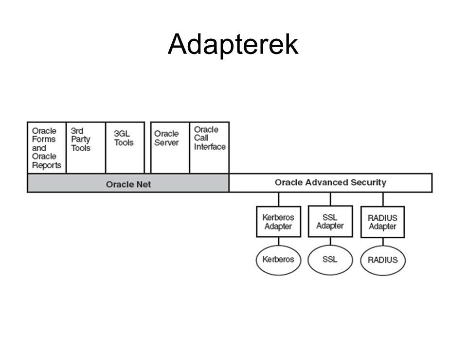 Adapterek