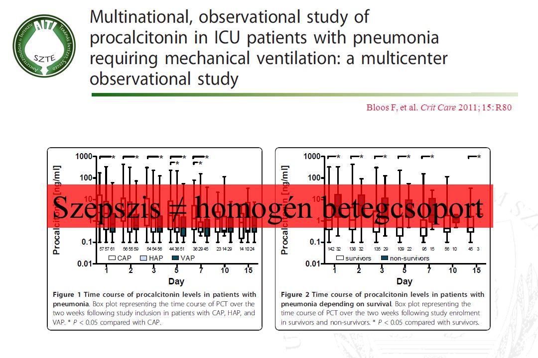 Bloos F, et al. Crit Care 2011; 15: R80 Szepszis ≠ homogén betegcsoport
