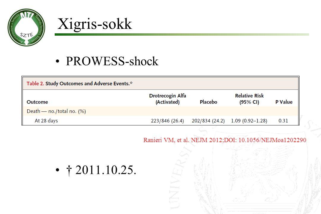 PROWESS-shock Ranieri VM, et al. NEJM 2012;DOI: 10.1056/NEJMoa1202290 † 2011.10.25. Xigris-sokk
