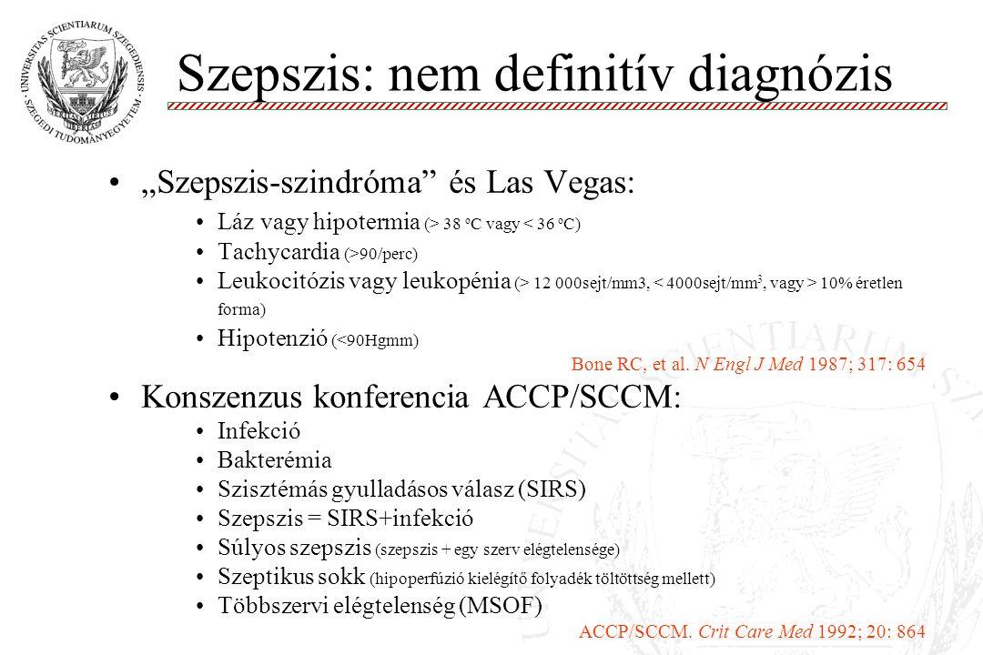 Meta-analízis Meta analízis PCT vs CRP Szenzitivitás (%): 88(80-93) vs 75(62-84) Specificitás (%): 81(67-90) vs 67(56-67) Simon L et al.