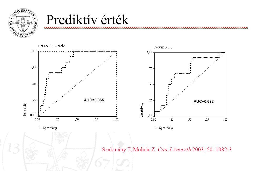 Prediktív érték Szakmány T, Molnár Z. Can J Anaesth 2003; 50: 1082-3 AUC=0.865 AUC=0.682