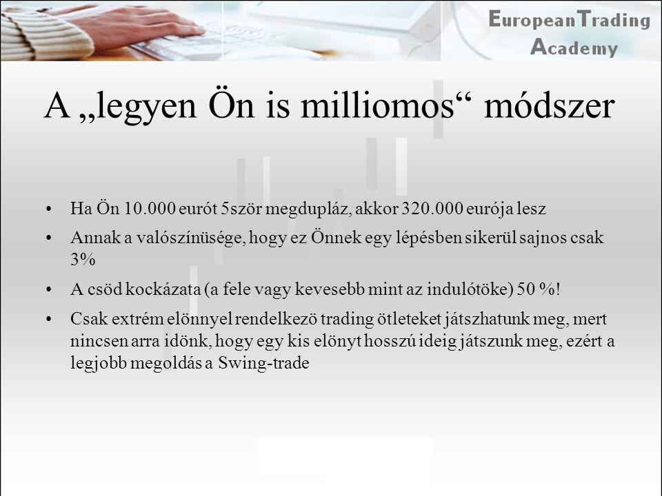 """A """"legyen Ön is milliomos"""" módszer Ha Ön 10.000 eurót 5ször megdupláz, akkor 320.000 eurója lesz Annak a valószínüsége, hogy ez Önnek egy lépésben sik"""