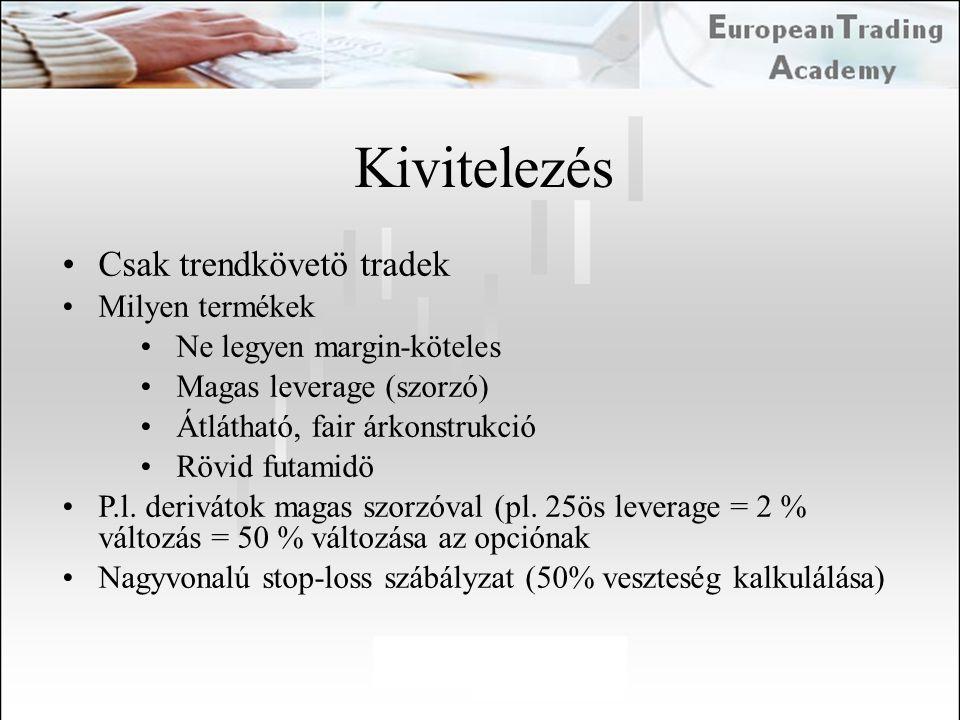 Kivitelezés Csak trendkövetö tradek Milyen termékek Ne legyen margin-köteles Magas leverage (szorzó) Átlátható, fair árkonstrukció Rövid futamidö P.l.