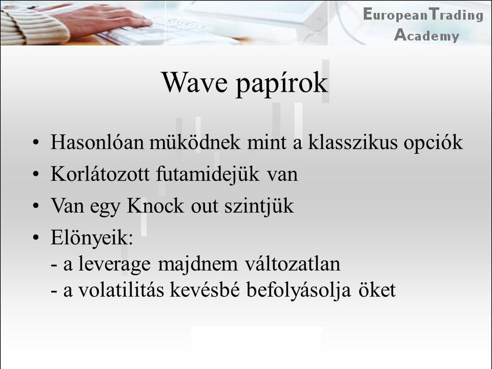 Wave papírok Hasonlóan müködnek mint a klasszikus opciók Korlátozott futamidejük van Van egy Knock out szintjük Elönyeik: - a leverage majdnem változa