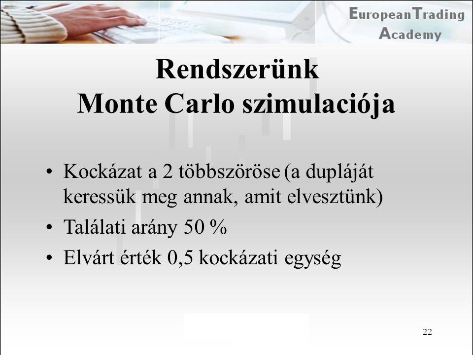 22 Rendszerünk Monte Carlo szimulaciója Kockázat a 2 többszöröse (a dupláját keressük meg annak, amit elvesztünk) Találati arány 50 % Elvárt érték 0,5