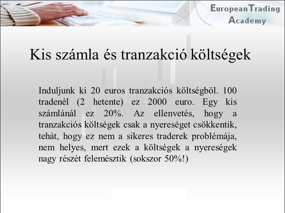 Kis számla és tranzakciós költségek Risk 1%Elvárt érték 0,5 kockázat egység költség 10 Euro Half Turn A profitok %ában 10.000100503040% 50.0005002502308% 100.00010005004804% Egy kis számla tranzakciós költségei 10szer (!) nagyobbak mint egy nagy számláé!