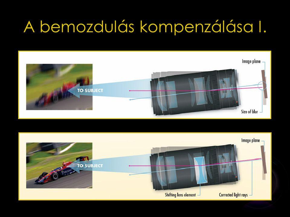 A CCD/CMOS érzékelő mozgatásával (Képalkotó szenzor) 2 db piezoaktuátor – x és y irányú mozgatás A bemozdulás kompenzálása II.