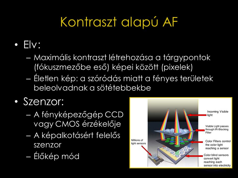 Kontraszt alapú AF