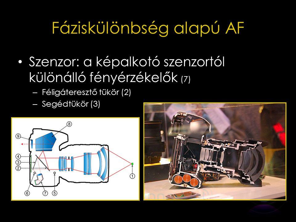 Fáziskülönbség alapú AF Fókuszpontonkét 2 pixelsor Kialakítás: ha a kép fókuszban van, a pixelsorok azonos jelet észlelnek – Lencsék, prizmák Azonnali élességállítás lehetséges – Kapcsolat a fáziskülönbség mértéke és a fókuszált állapottól való kihuzat-eltérés mértéke között – Kimenő adat: ± x mm