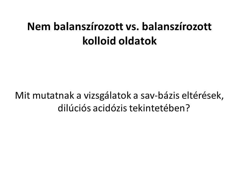 Nem balanszírozott vs. balanszírozott kolloid oldatok Mit mutatnak a vizsgálatok a sav-bázis eltérések, dilúciós acidózis tekintetében?