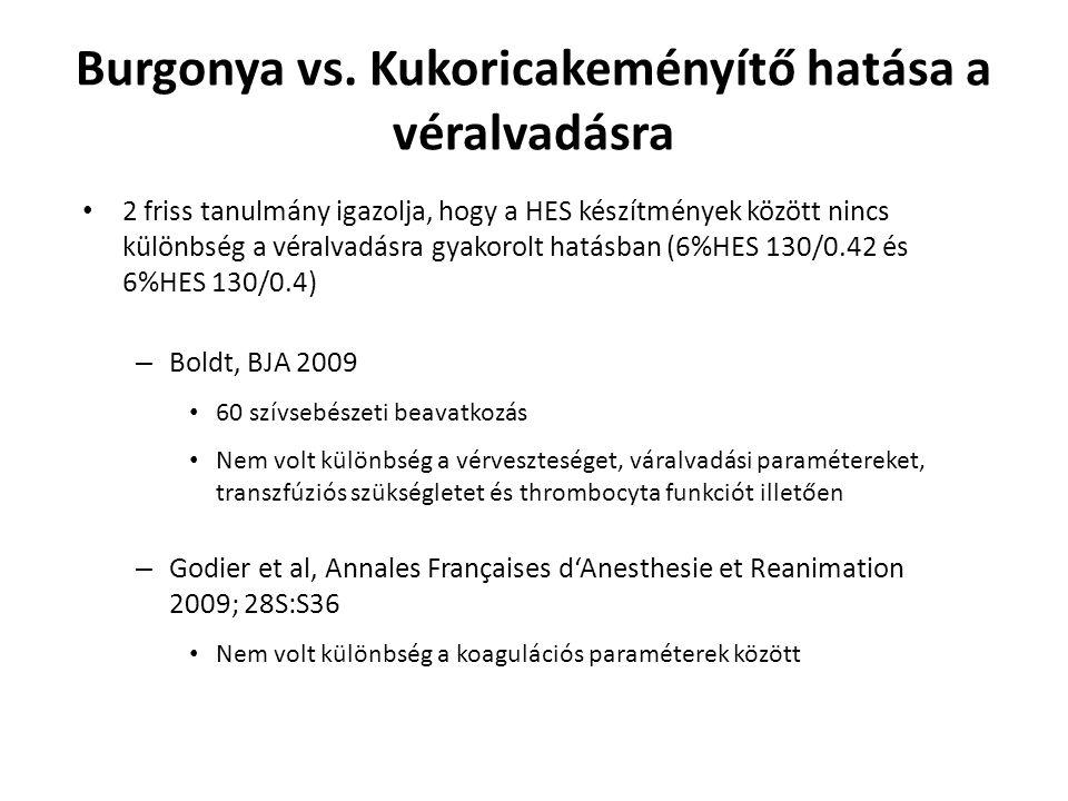 Burgonya vs. Kukoricakeményítő hatása a véralvadásra 2 friss tanulmány igazolja, hogy a HES készítmények között nincs különbség a véralvadásra gyakoro